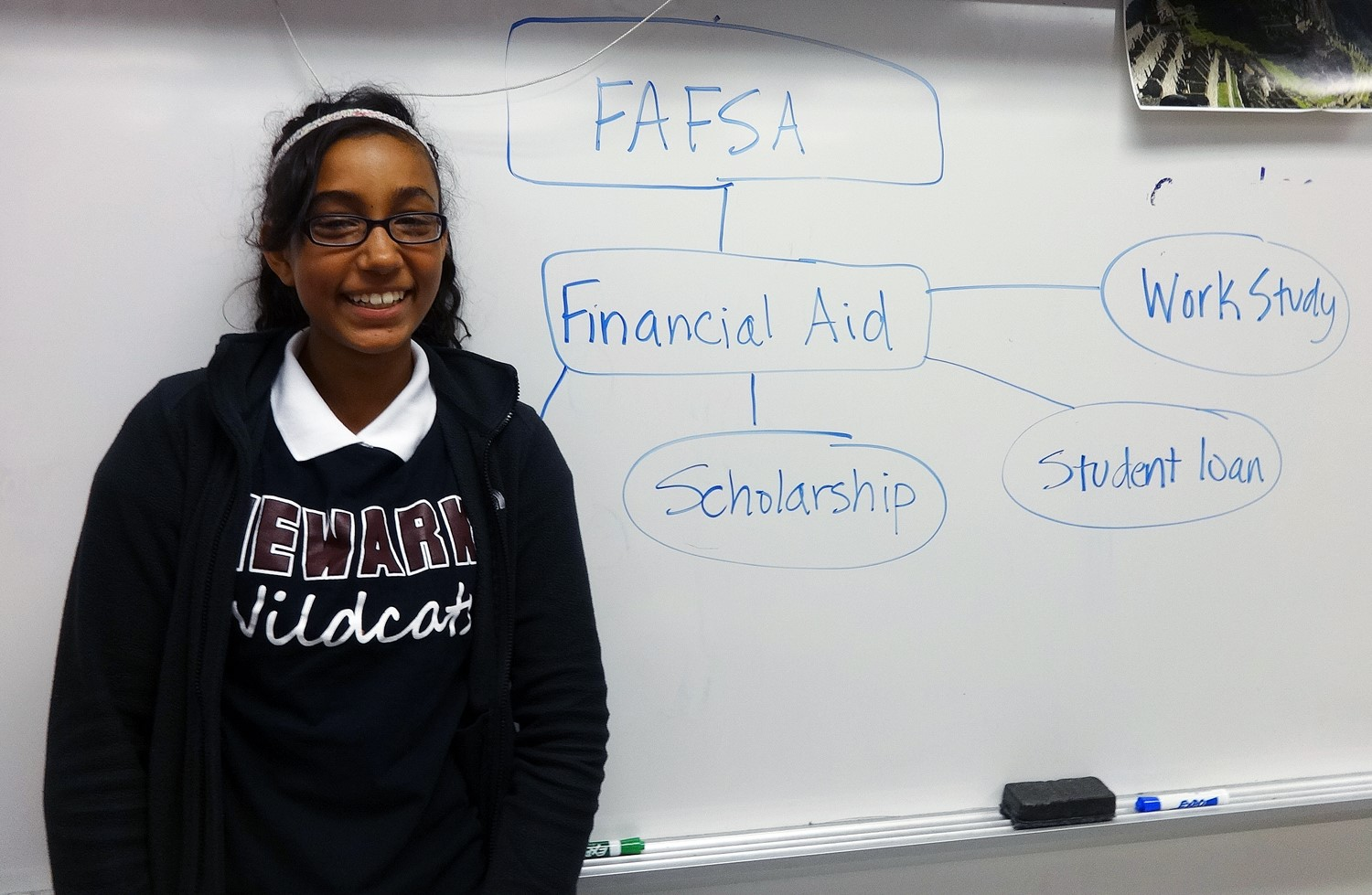 Lesson Plan 5:  Learning all about financial aid and how to afford college